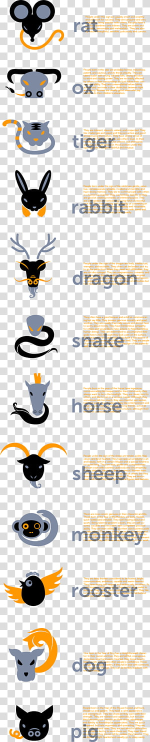 Chinese zodiac Snake Astrological sign Tiger, snake PNG clipart
