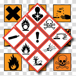 CLP Regulation Dangerous goods Packaging and labeling Hazard symbol, ppt element of classification and labelling PNG clipart