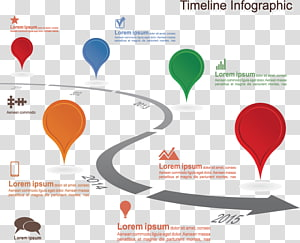 location icon, Timeline Computer graphics , arrow flowchart PNG clipart