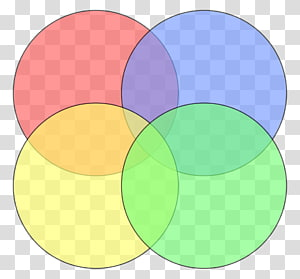 Venn diagram Euler diagram Circle, diagram PNG clipart