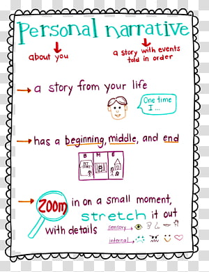 Personal narrative Writing First grade Third grade, third grade PNG clipart