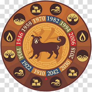 Rat Chinese astrology Horoscope Cancer Astrological sign, rat PNG clipart