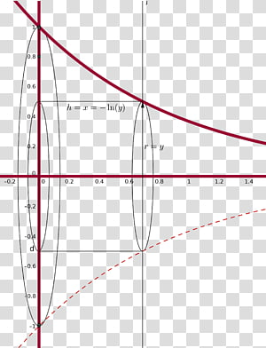 Line Point Angle, calculus PNG clipart