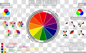 Color theory Color scheme Color wheel Primary color, vibrant PNG