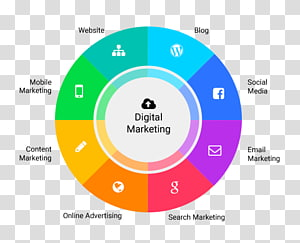 Digital marketing Consultant Business Marketing strategy, digital marketing consultant PNG