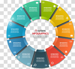 Pie chart Infographic Template, Wai circle infographic elements, 11 Options Infographics illustration PNG clipart