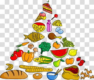 food pyramid, Food pyramid Food group, food pyramid PNG clipart