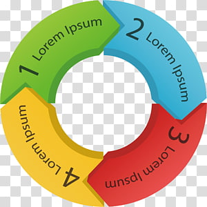 round Lorem Ipsum chart, Creative color elements PPT PNG clipart