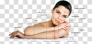 Lotion Skin care Human skin Cosmetics, skin care PNG clipart