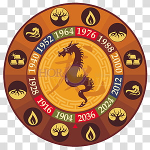 Snake Chinese astrology Horoscope Ox Rat, snake PNG clipart