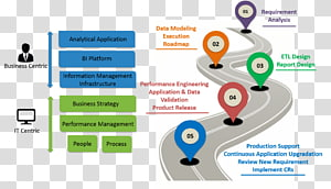 Data warehouse Consultant Business intelligence Management consulting, business business platform PNG clipart