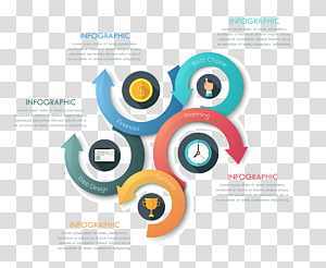 Infographic Diagram Graphic design, arrow rotation information PNG clipart