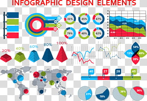 Infographic Pie chart Diagram, Business Chart PNG clipart