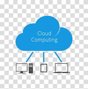 Cloud computing Information technology Cloud storage Computer, cloud computing PNG