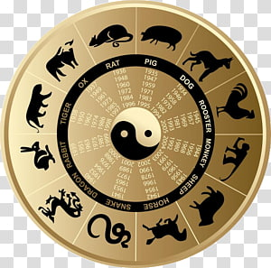 Chinese zodiac Chinese calendar Horoscope Chinese astrology, monkey PNG clipart