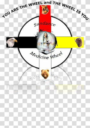 Medicine wheel Native Americans in the United States Indigenous peoples of the Americas Sun Dance Lakota people, medicine wheel PNG clipart