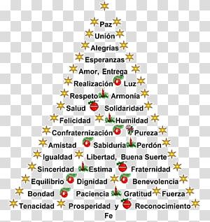 Christmas tree Christmas Day Spruce Christmas ornament Fir, christmas tree PNG