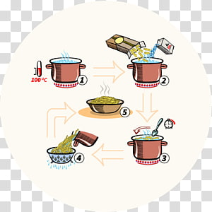 Italian cuisine Pasta salad Cooking Recipe, cooking PNG clipart