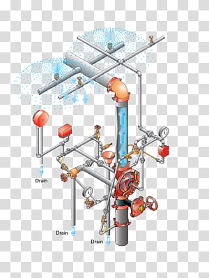 Fire sprinkler system External water spray system Fire protection Fire suppression system, others PNG