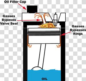 Honda Car Engine Gasoline Fuel, honda PNG clipart