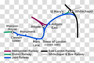 District Railway Metropolitan Railway Metropolitan line Whitechapel station Rail transport, others PNG clipart