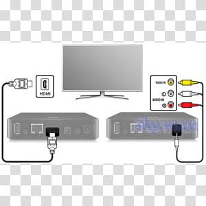 Digital television Set-top box IPTV High-definition television, ip tv PNG