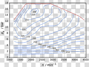 Car Brake specific fuel consumption Fuel efficiency Consumption map Fuel economy in automobiles, car PNG clipart