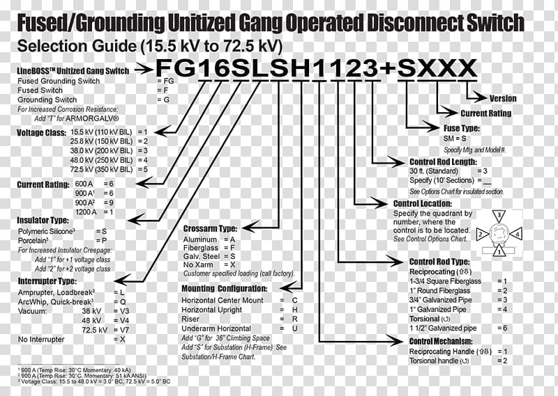 Ground Wiring Diagram Electrical Wires  U0026 Cable Electrical