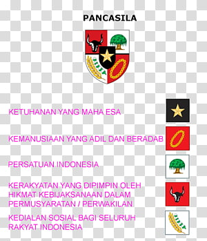 Indonesian Pancasila National emblem of Indonesia Symbol, symbol PNG clipart