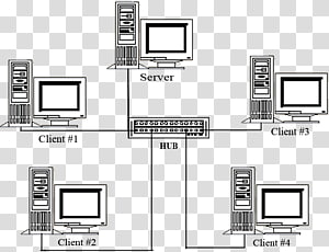 Local area network Computer network Wide area network Network topology, Metropolitan Area Network PNG clipart