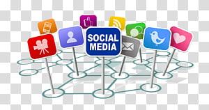 Social media marketing Social media optimization Search engine optimization, social media PNG
