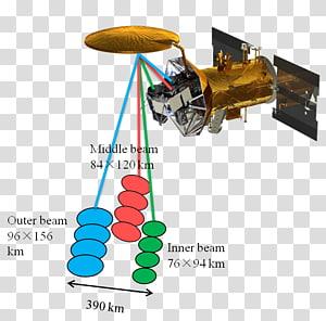 Product design SAC-D Technology, design PNG clipart
