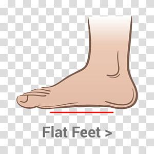 Thumb Flat feet Shoe Toe Foot, flat feet PNG