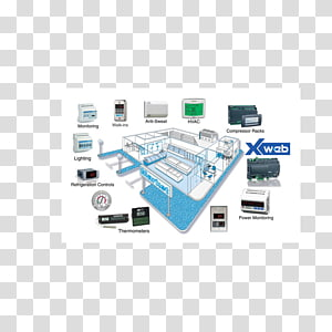 Computer network Electronics Electronic component Multimedia, Electronic Device PNG clipart