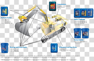 Chevron Corporation Motor oil Castrol Technology Grease, construction machine PNG clipart