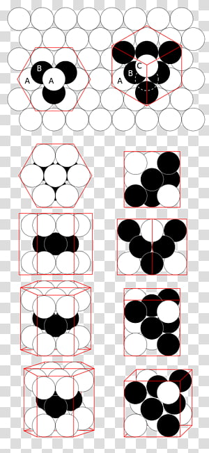 Close-packing of equal spheres Sphere packing Crystal structure Cubic crystal system, Packing boxes PNG