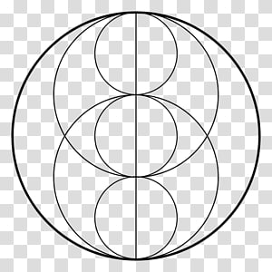 Circle Point Sacred geometry Symmetry, circle PNG clipart