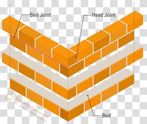 Brick Mortar joint Masonry, mattresse PNG