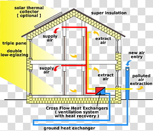Passive house Passive solar building design Energy conservation, 3d model home PNG clipart