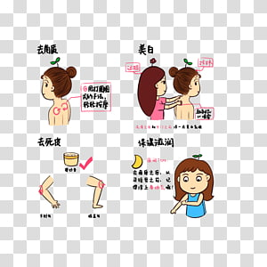 Skin care , Skin care tips PNG clipart
