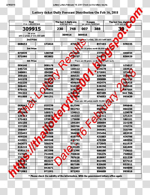 Thailand Thai Government Lottery Result Prize, others PNG